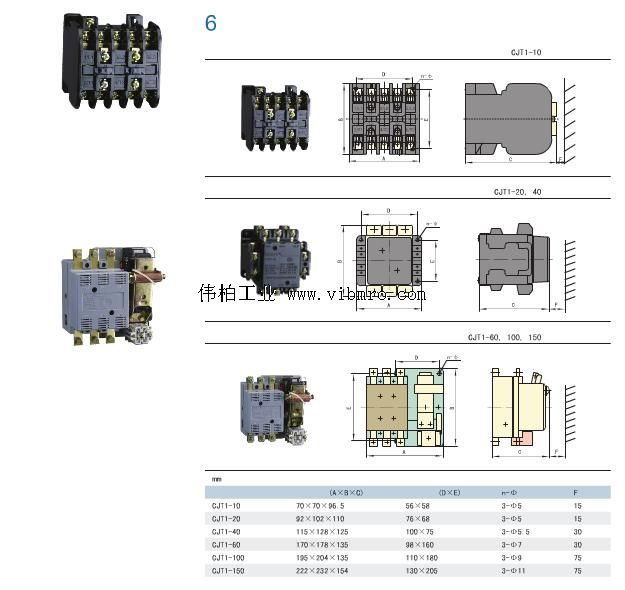 cjt1-40,cjt1交流接触器,36v